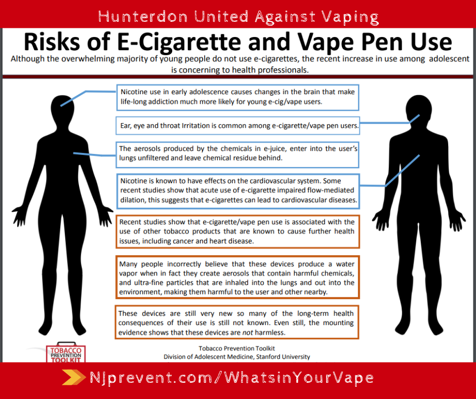 What's in Your Vape? | Prevention Resources Inc