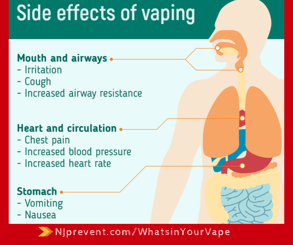 What concerning vaping?